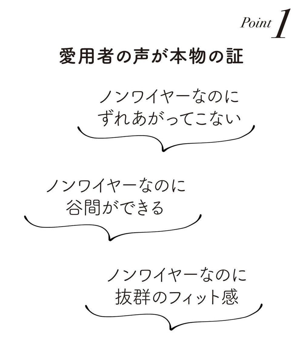 Chut! INTIMATES 【ノンワイヤー】 クロスフィットブラ (C311) ライトブラウン