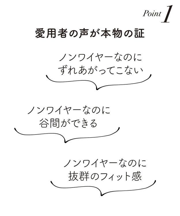 Chut! INTIMATES 【ノンワイヤー】 クロスフィットブラ (C311)